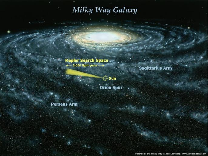 Our galaxy The Mily Way is only one galaxy. No one knows how many galaxies there are out there. Image Source.