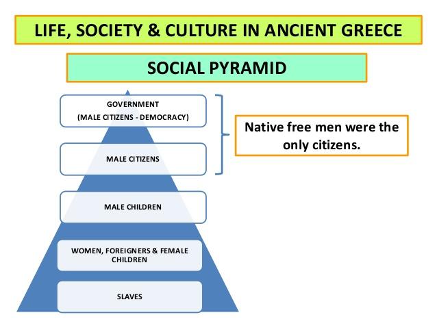 social instructional classes inside early greece